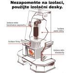 Nákres použití Izolační desky Promasil 950 KS Profi 30mm náhled