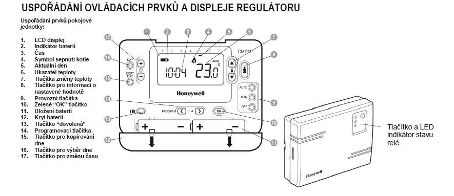 honeywell cm 727 regulace prostorov t denn topen ko nek rh topeni korinek cz Example User Guide honeywell cm727 installation manual